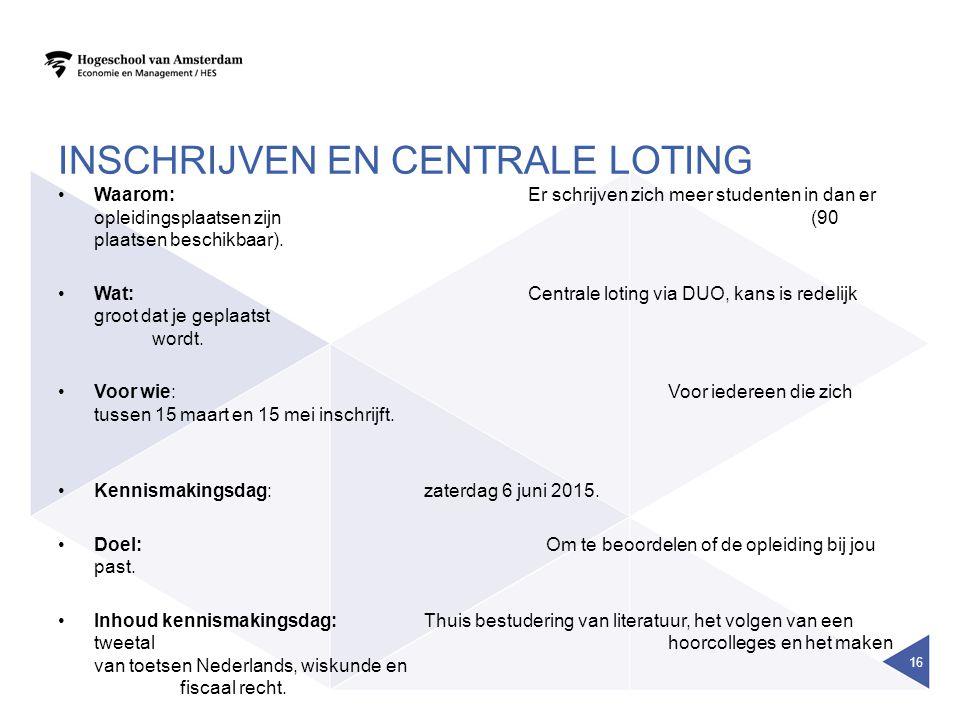 Inschrijven en Centrale loting