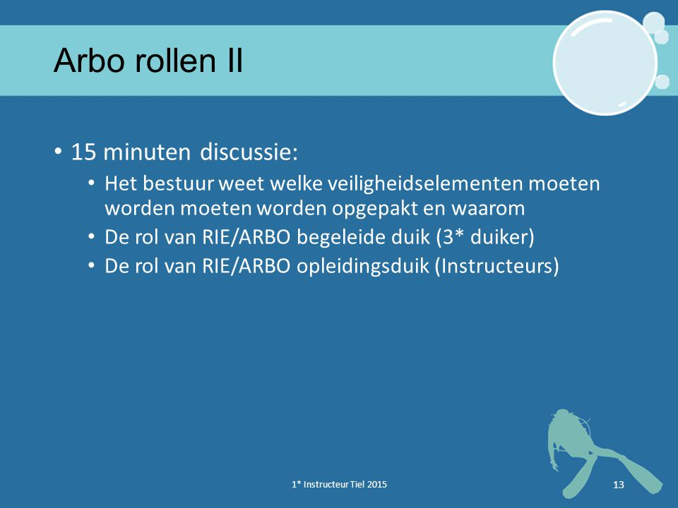 Arbo rollen II 15 minuten discussie: