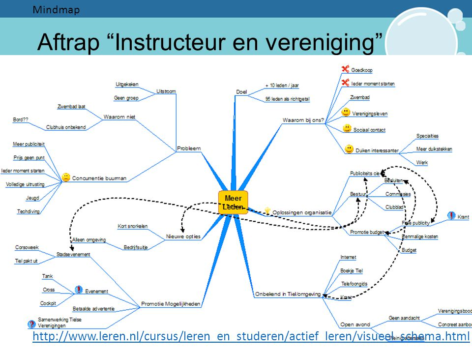 Aftrap Instructeur en vereniging