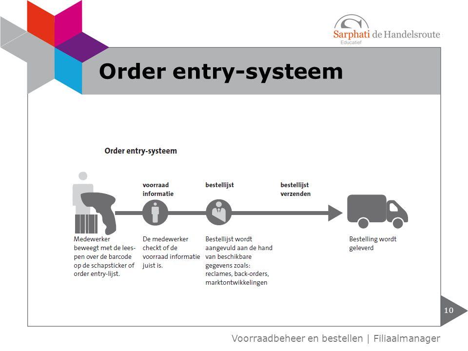 Order entry-systeem Voorraadbeheer en bestellen | Filiaalmanager