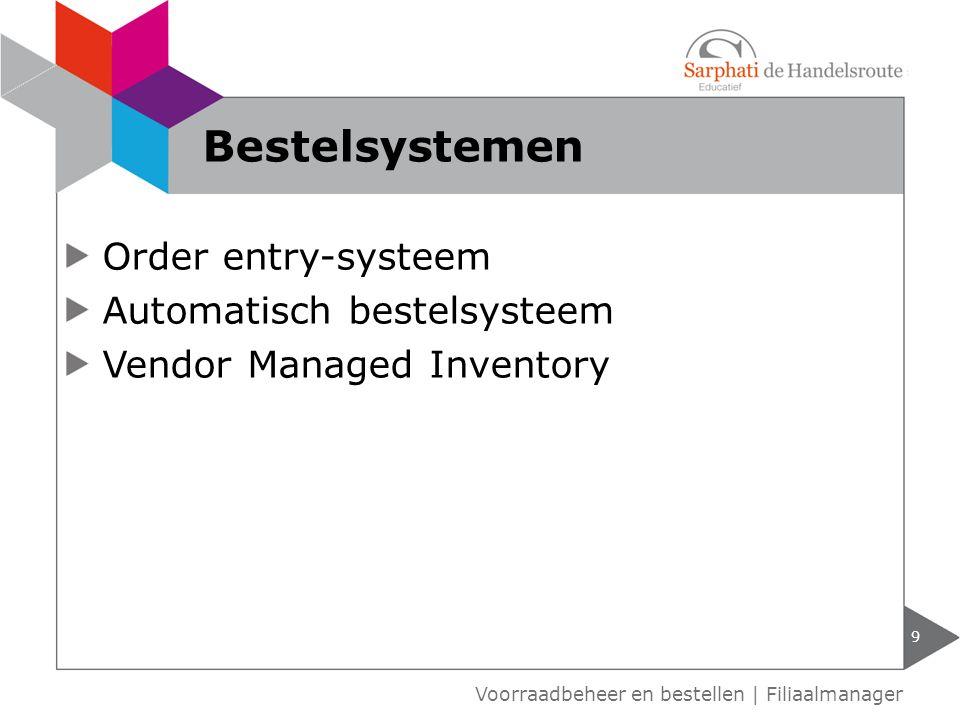 Bestelsystemen Order entry-systeem Automatisch bestelsysteem
