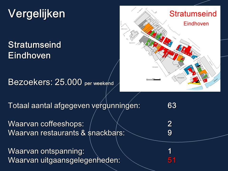 Vergelijken Stratumseind Eindhoven Bezoekers: 25.000 per weekend