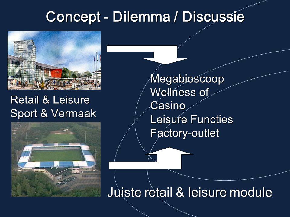 Concept - Dilemma / Discussie