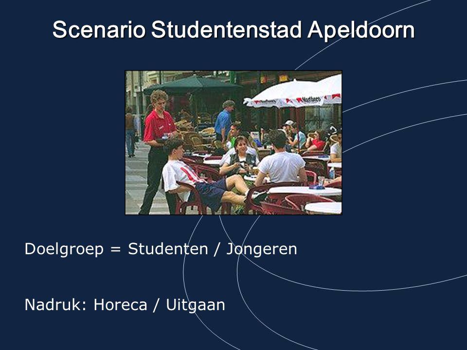 Scenario Studentenstad Apeldoorn