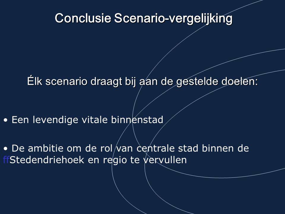 Conclusie Scenario-vergelijking