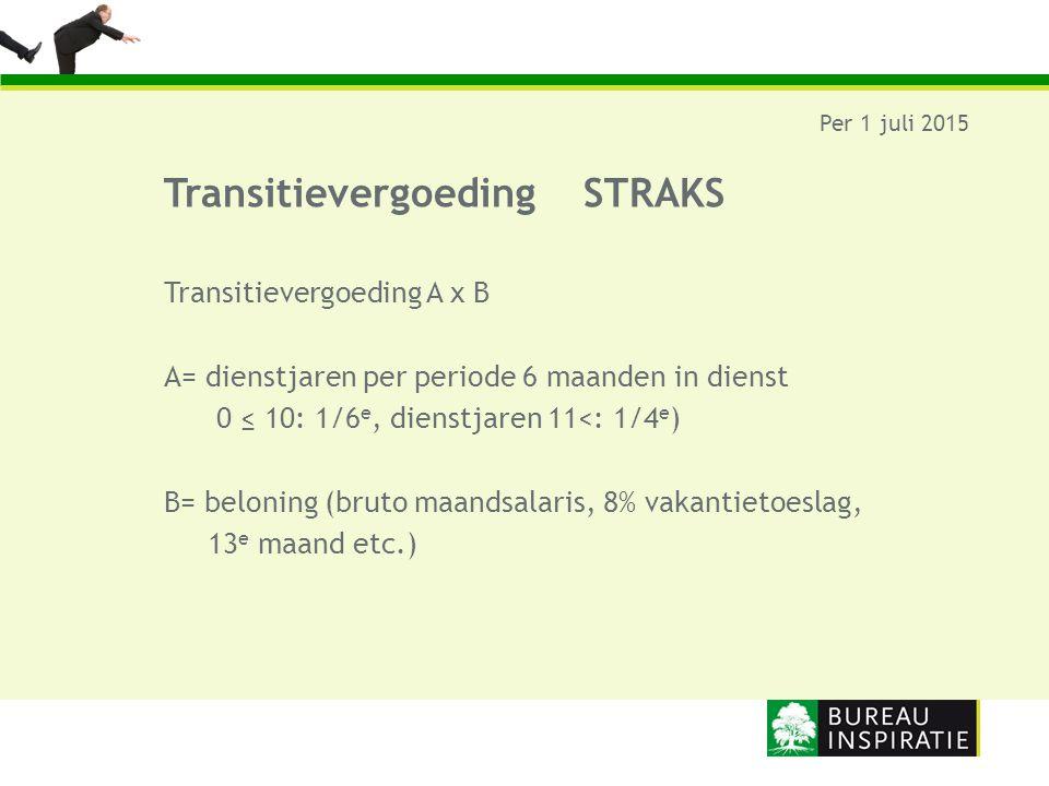 Transitievergoeding STRAKS