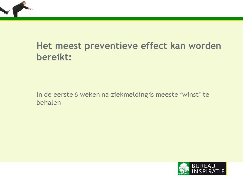 Het meest preventieve effect kan worden bereikt: