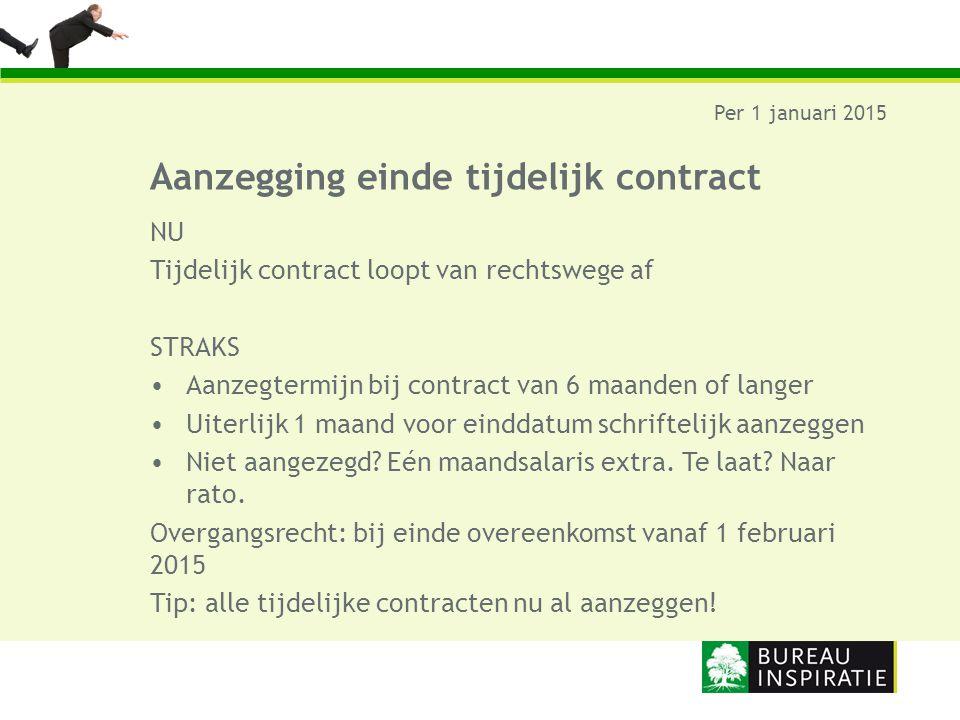 Aanzegging einde tijdelijk contract