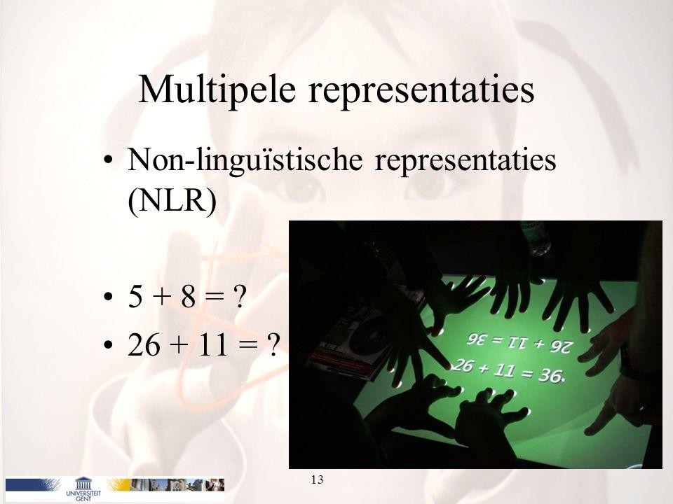 Multipele representaties