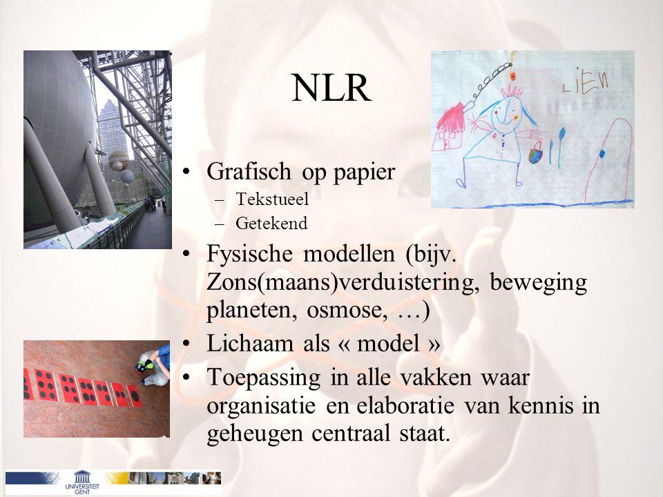 NLR Grafisch op papier. Tekstueel. Getekend. Fysische modellen (bijv. Zons(maans)verduistering, beweging planeten, osmose, …)