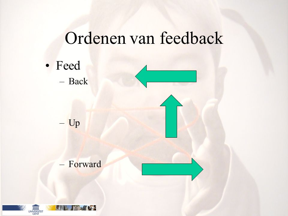 Ordenen van feedback Feed Back Up Forward