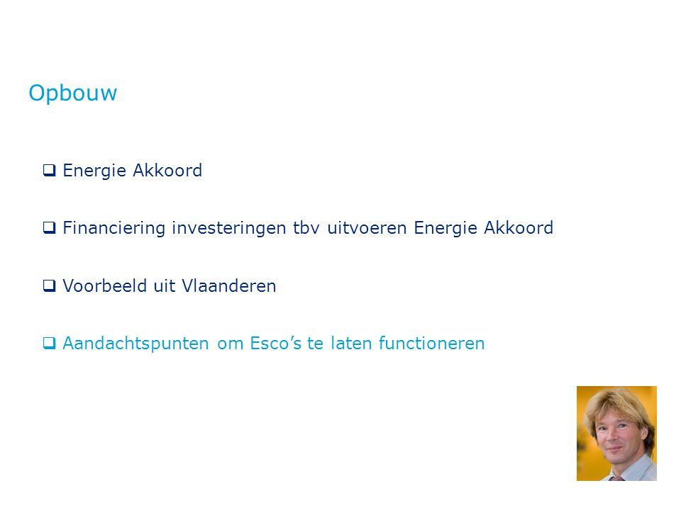 Opbouw Energie Akkoord