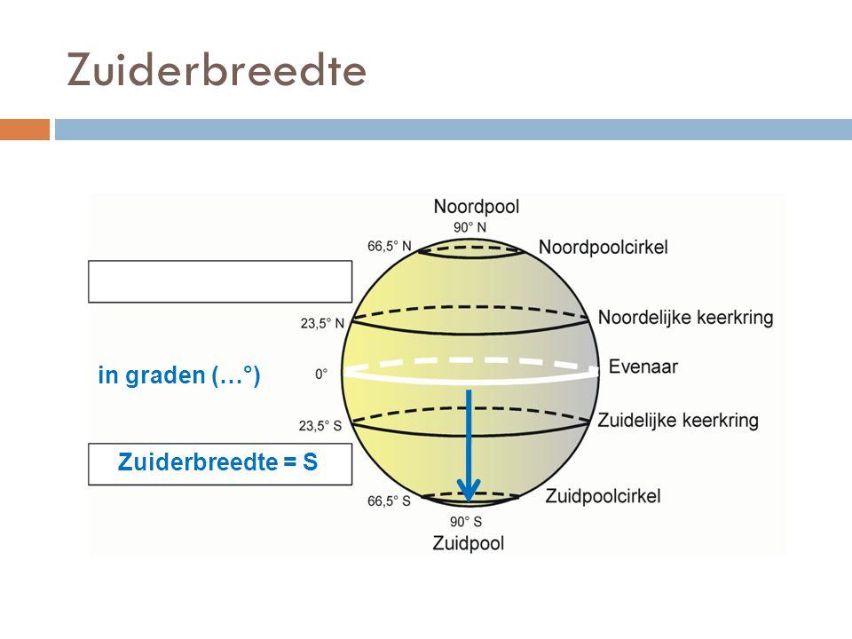 Zuiderbreedte in graden (…°) Zuiderbreedte = S