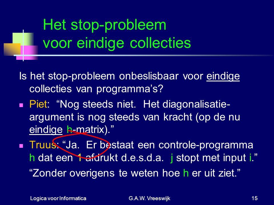 Het stop-probleem voor eindige collecties