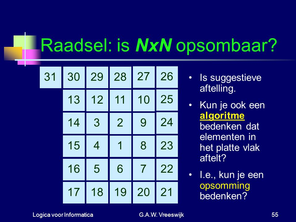Raadsel: is NxN opsombaar