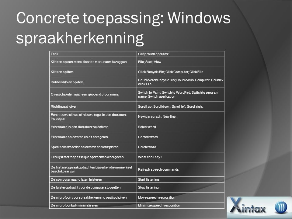 Concrete toepassing: Windows spraakherkenning