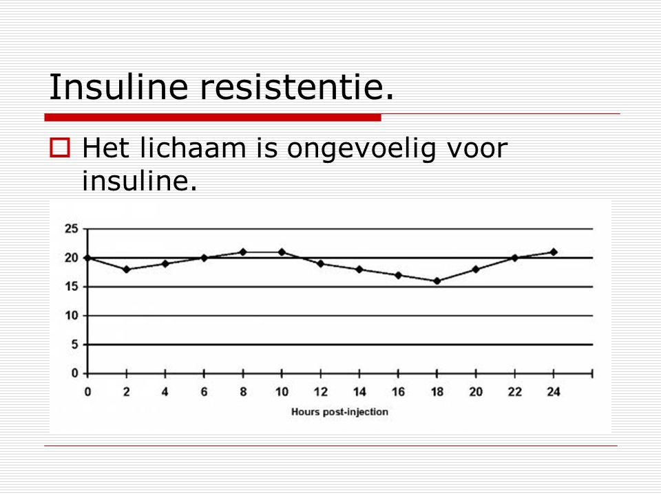 Insuline resistentie. Het lichaam is ongevoelig voor insuline.