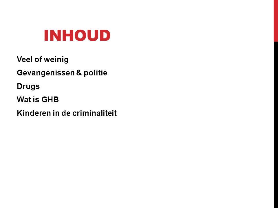 Inhoud Veel of weinig Gevangenissen & politie Drugs Wat is GHB Kinderen in de criminaliteit