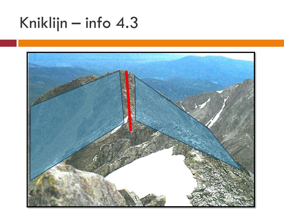 Kniklijn – info 4.3