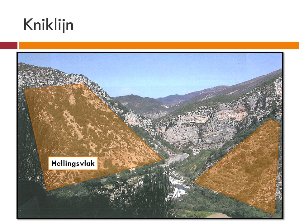 Kniklijn Hellingsvlak