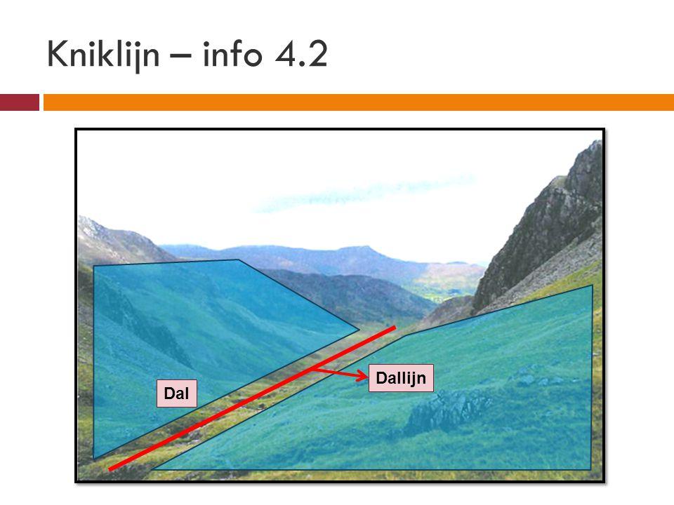 Kniklijn – info 4.2 Dallijn Dal