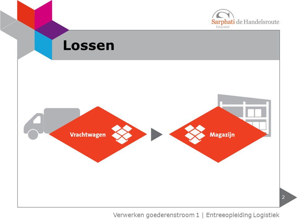 Lossen Verwerken goederenstroom 1 | Entreeopleiding Logistiek