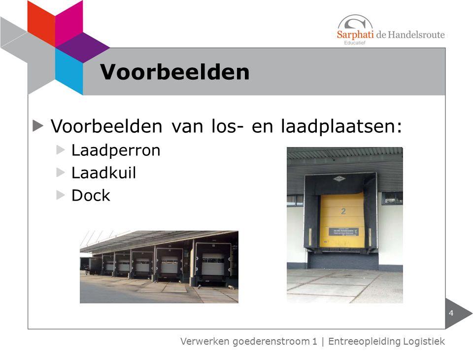 Voorbeelden Voorbeelden van los- en laadplaatsen: Laadperron Laadkuil