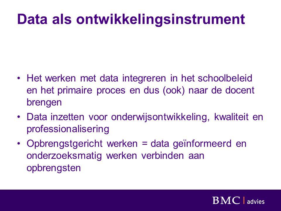 Data als ontwikkelingsinstrument