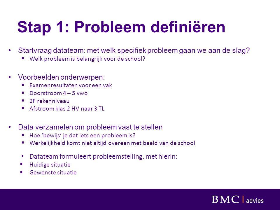 Stap 1: Probleem definiëren