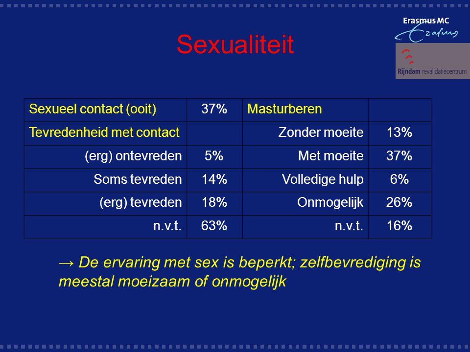 Sexualiteit Sexueel contact (ooit) 37% Masturberen. Tevredenheid met contact. Zonder moeite. 13%