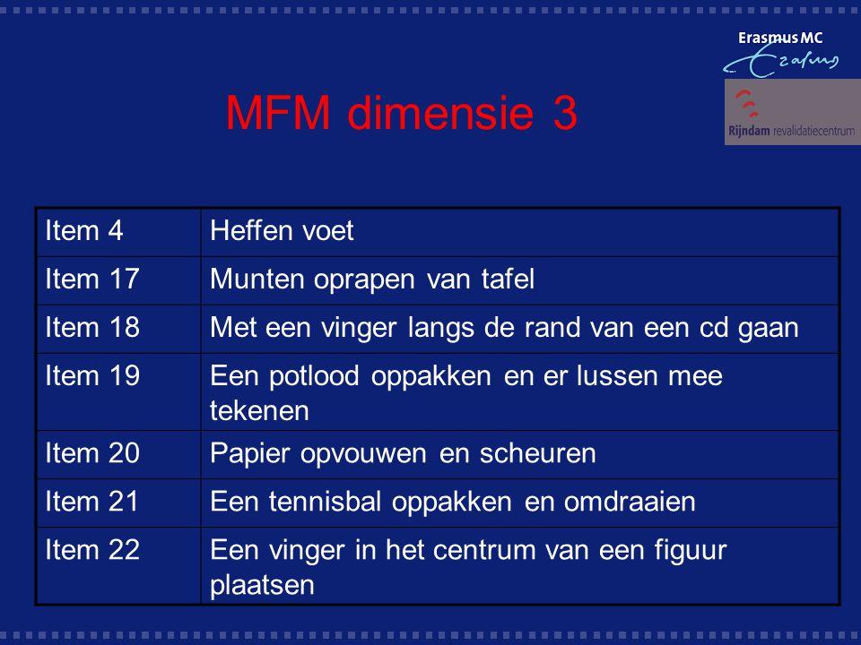 MFM dimensie 3 Item 4 Heffen voet Item 17 Munten oprapen van tafel