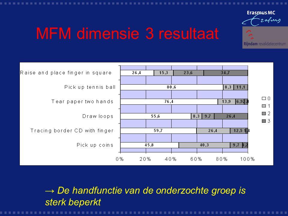 MFM dimensie 3 resultaat