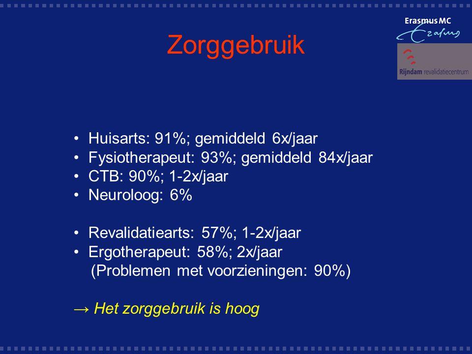 Zorggebruik Huisarts: 91%; gemiddeld 6x/jaar
