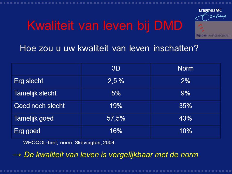 Kwaliteit van leven bij DMD