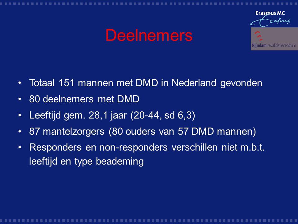 Deelnemers Totaal 151 mannen met DMD in Nederland gevonden