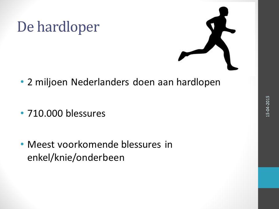 De hardloper 2 miljoen Nederlanders doen aan hardlopen