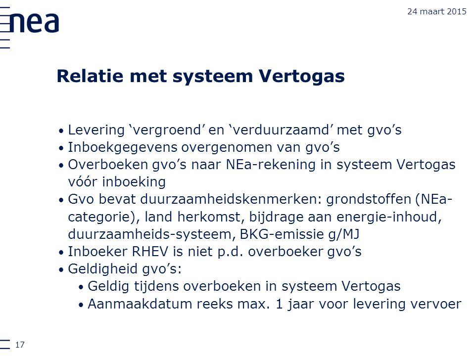 Relatie met systeem Vertogas