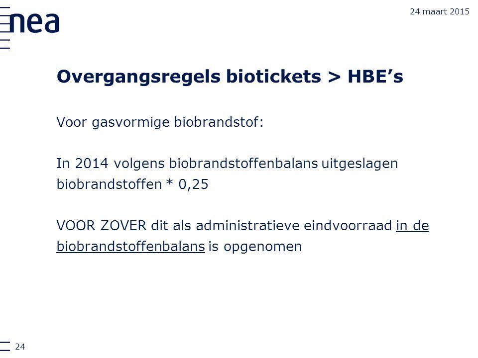 Overgangsregels biotickets > HBE's