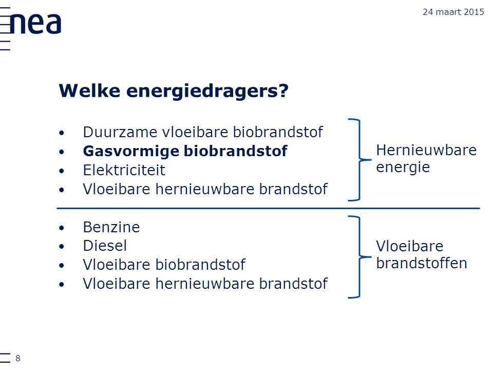Welke energiedragers Duurzame vloeibare biobrandstof
