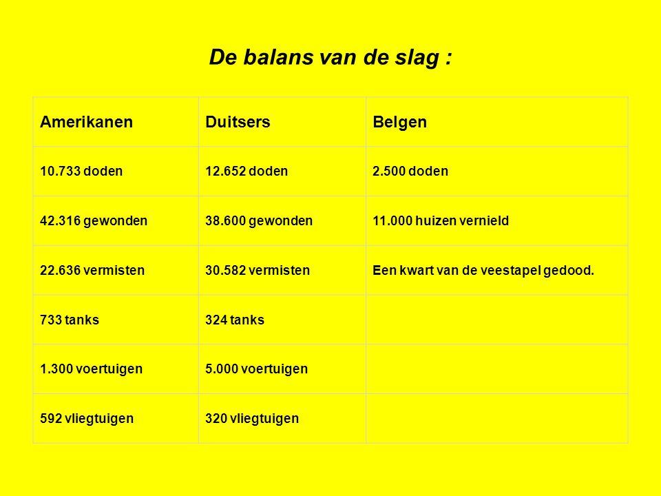 De balans van de slag : Amerikanen Duitsers Belgen 10.733 doden