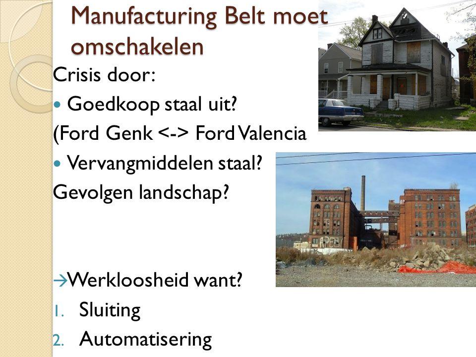 Manufacturing Belt moet omschakelen
