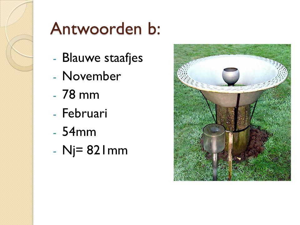 Antwoorden b: Blauwe staafjes November 78 mm Februari 54mm Nj= 821mm