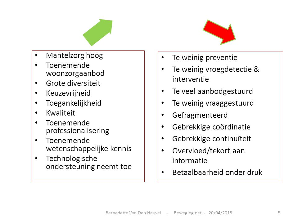 Bernadette Van Den Heuvel - Beweging.net - 20/04/2015