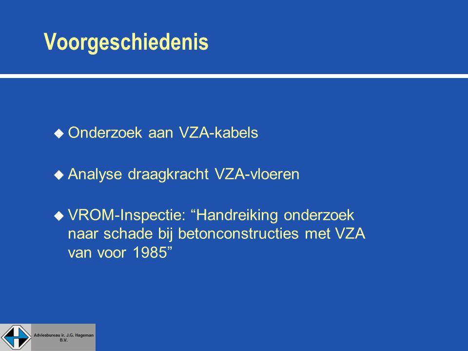 Voorgeschiedenis Onderzoek aan VZA-kabels