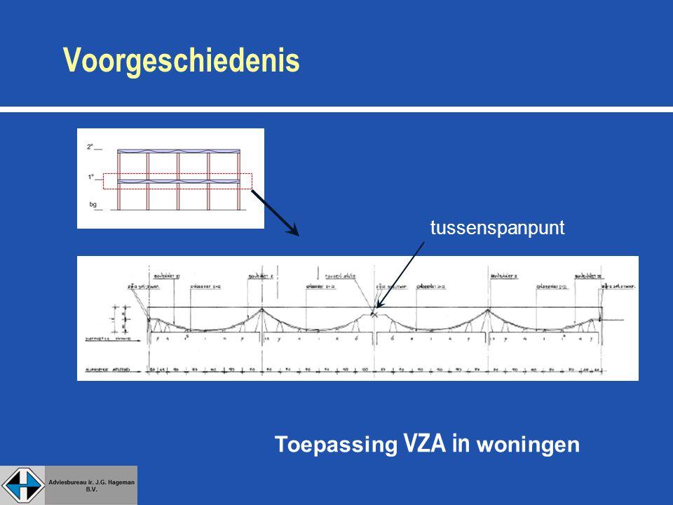 14-4-2017 Voorgeschiedenis tussenspanpunt Toepassing VZA in woningen