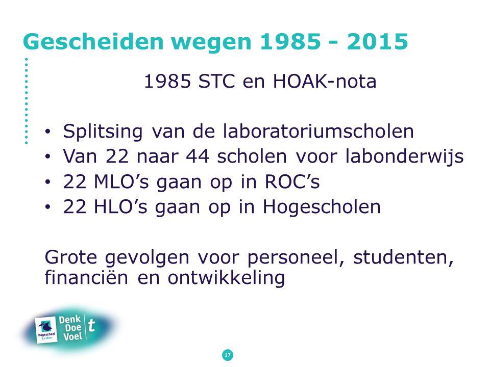 Gescheiden wegen 1985 - 2015 1985 STC en HOAK-nota