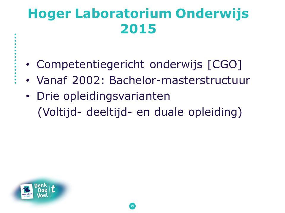 Hoger Laboratorium Onderwijs 2015