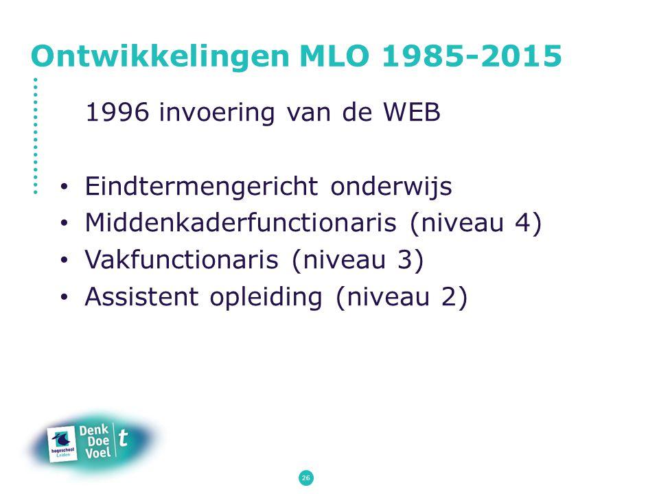 Ontwikkelingen MLO 1985-2015 1996 invoering van de WEB