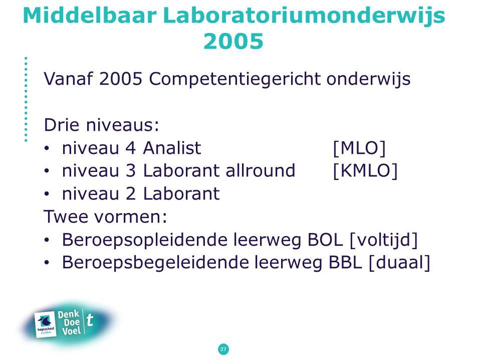Middelbaar Laboratoriumonderwijs 2005