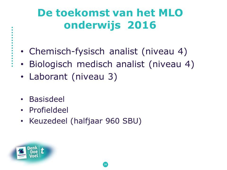 De toekomst van het MLO onderwijs 2016